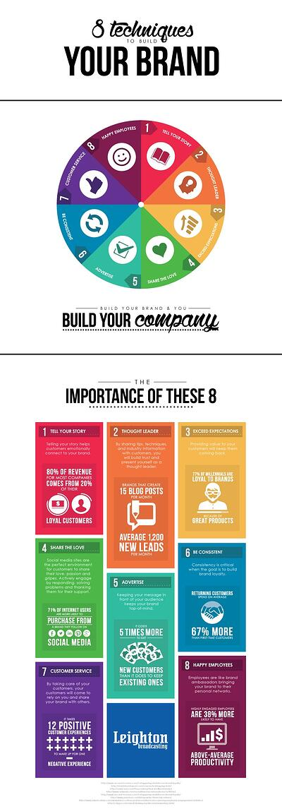 8 Techniques to Build Your Brand