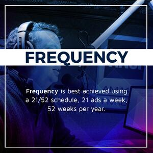 Frequency is best acheived using a 21/52 schdule: 21 ads per week for 52 weeks.